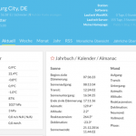 WeeWX Nexus TFA Sender Upgrade - bessere Empfangsqualität
