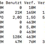 Linux - Speicherübersicht - wo verschwindet der Speicherplatz - HTML Übersicht / durep & rfcdiff HTML Diff